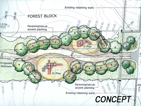 Bronte Creek Neighbourhood Parks concept 1