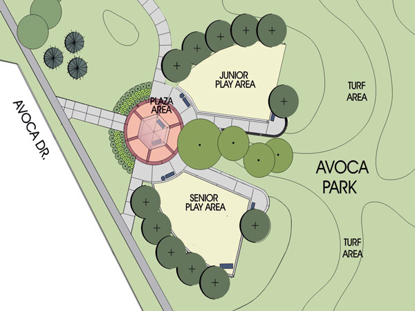 Avoca Park, Markham plan