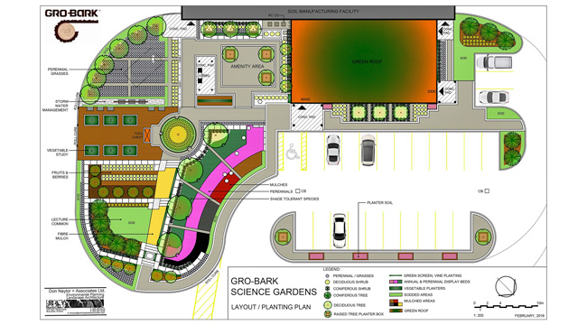 Gro-bark landscape plan