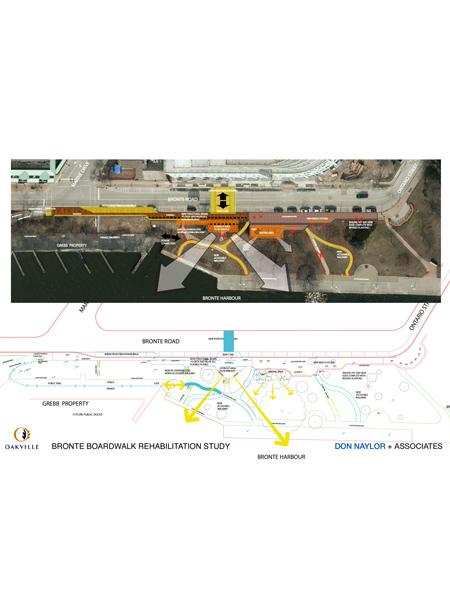 Bronte Waterfront: Fisherman's Wharf Restoration - Design Model Sketch
